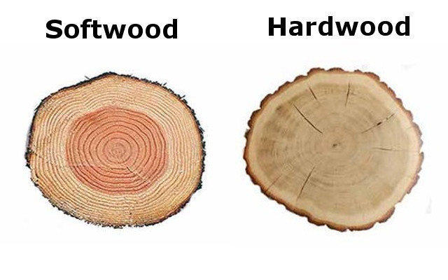 A Guide To Buying Firewood Interiors Inside Ideas Interiors design about Everything [magnanprojects.com]